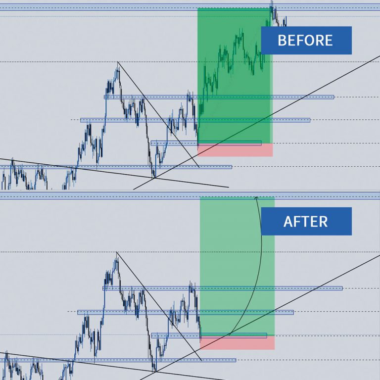 NZDJPY-before-and-after-19_02_21