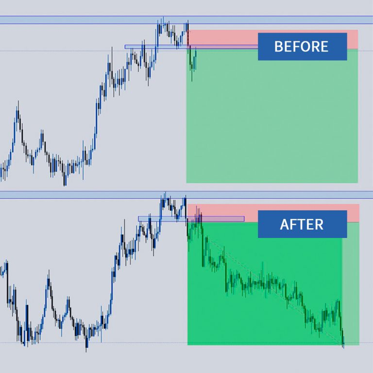 before-and-after-eurjpy