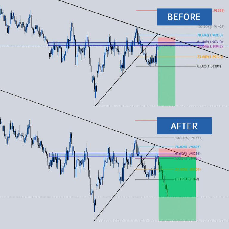 before-and-after-gbpnzd-copia